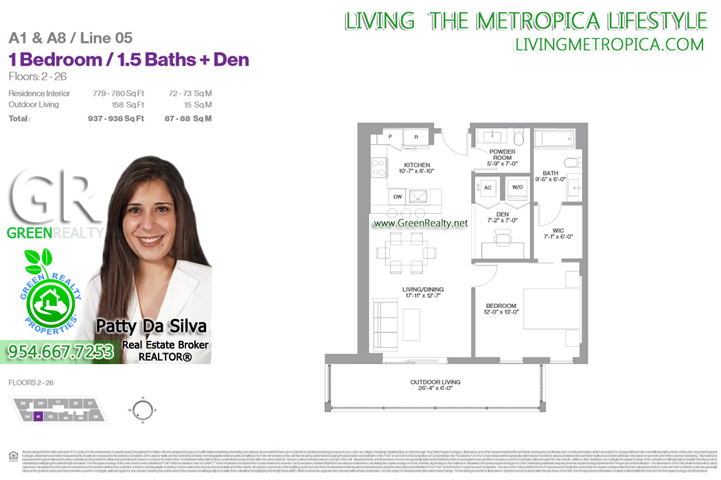 Condos for Sale in Metropica